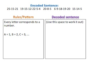 Encoding and Decoding Messages Worksheet